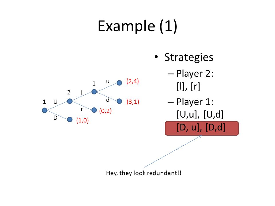 Example (1) Strategies Player 2: [l], [r]